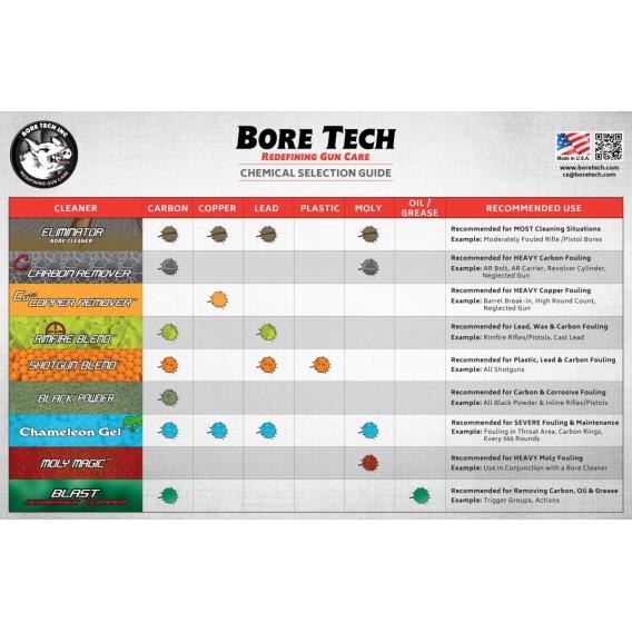 Bore Tech Cu+2 118ml - rozpúšťač medi a mosadze